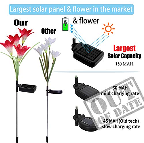 Solar Lights Outdoor - New Upgraded Solar Garden Lights, Multi-Color Changing Lily Solar Flower Lights for Patio,Yard Decoration, Bigger Flower and Wider Solar Panel (2 Pack,Purple and Red)