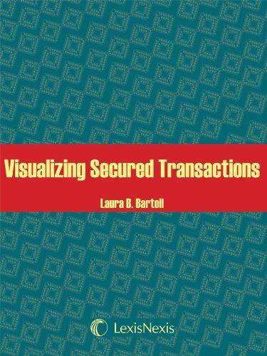 Visualizing Secured Transactions