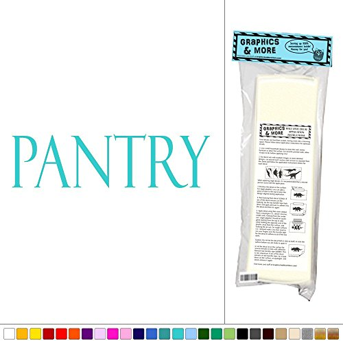 Graphics More Pantry Kitchen Turquoise