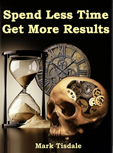 Splurge Less Time Get More Results