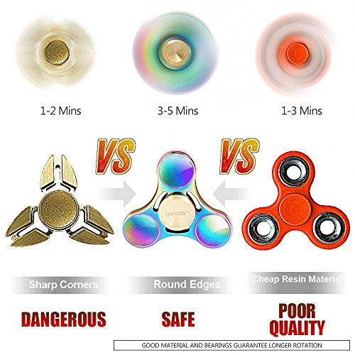 Fidget Spinner | Innoo Tech Colorful Hand Spinner Figit Spinner | Rainbow Spinner Fidget Toys | Zinc Alloy | Spin 3-5 Minutes | High Speed Stainless Steel Bearing | Anxiety Relief Toys