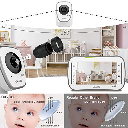 """51Bk5acrBSL - [HD] Video Baby Monitor, AXVUE 720P 5"""" HD Display, IPS Screen, 2 HD Cams, 12-Hours Battery Life, 1000ft Range, 2-Way Communication, Secure Privacy Wireless Technology"""