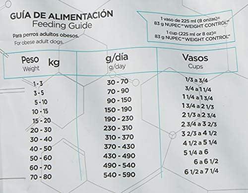 Nupec Comida para Perros Weight Control, Sabor a Carne, 15 kg 4