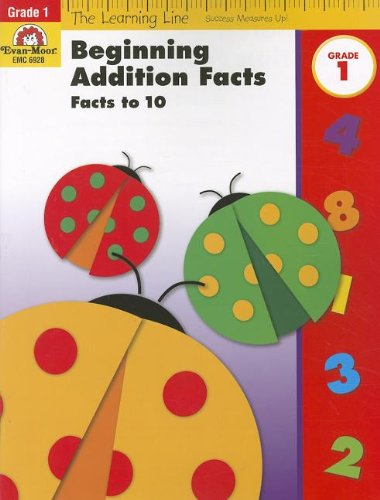 Addition Facts: Amazon.com