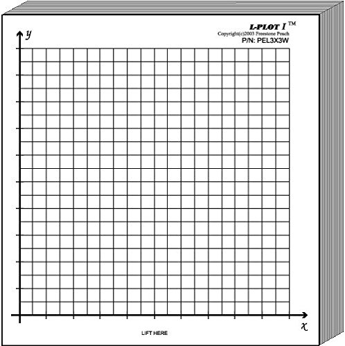 graph paper kit  2 normal curve and 4 coordinate grid
