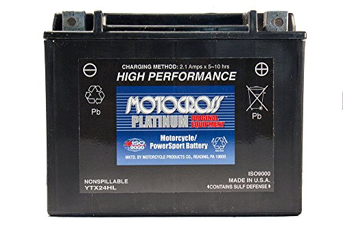 12V 21AH Battery for BRP (Can-Am) 1330 Spyder RT, F3 2017