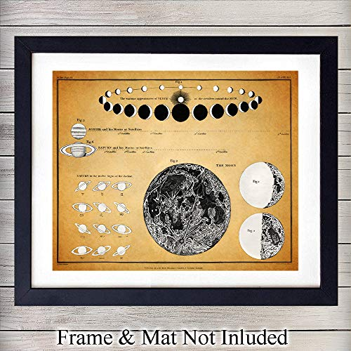Moon Phases Chart - Wall Art Print - Ready to Frame (8x10) Vintage Photo - Perfect Easy Gift for Astronomy and Astrology Enthusiasts - Great For Classroom and Home Decor