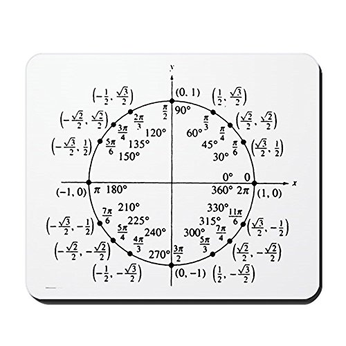 Cafepress   Trig Unit Circle   Non Slip Rubber Mousepad  Gaming Mouse Pad