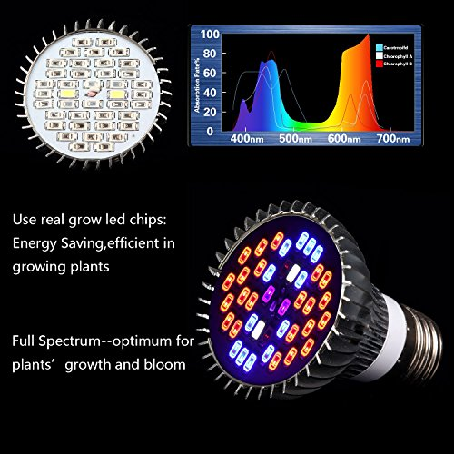 Atopsun Full Spectrum Led Grow Light Bulb Uv Ir 30w E27