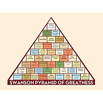 Amazon Com Parks And Recreation Swanson Pyramid Of