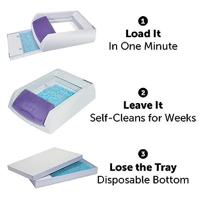 The Load Tray