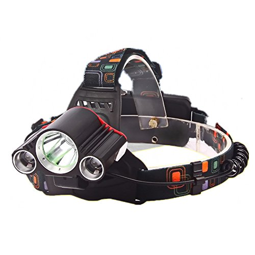 High Power Led Helmet Light