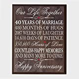 40th Wedding Anniversary Wall Plaque Gifts for Couple, 40th Anniversary Gifts for Her,40th Wedding Anniversary Gifts for Him 12'' W X 15'' H Wall Plaque By LifeSong Milestones (Walnut)