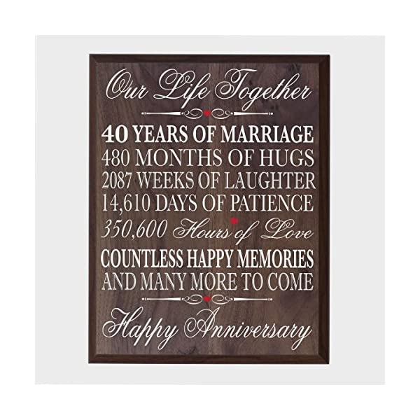 40th Wedding Anniversary Wall Plaque Gifts For Couple 40th