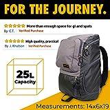 Gold BJJ Jiu Jitsu Backpack - Heavy Duty Gym Bag