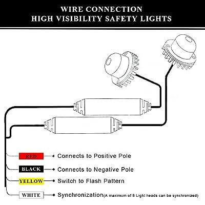 Hideaway Strobe Lights White High Power 24W 8 Chipsets Surface Mount Waterproof Hideaway Emergency Lights (White): Automotive