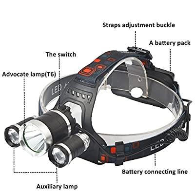 Strong LED Headlamp 5000 Lumens Rechargeable batteries full charging kit included XML T6 3 LED Aluminum