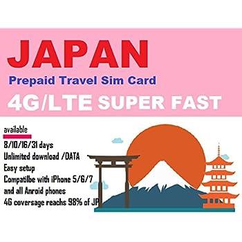 Japan Travel Data Sim Card