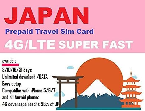 Tarjeta SIM de prepago para Japón de 4 G/3G para viajar con datos ilimitados para 8 días: Amazon.es: Electrónica