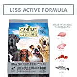 CANIDAE All Life Stages, Premium Dry Dog Food, Les...