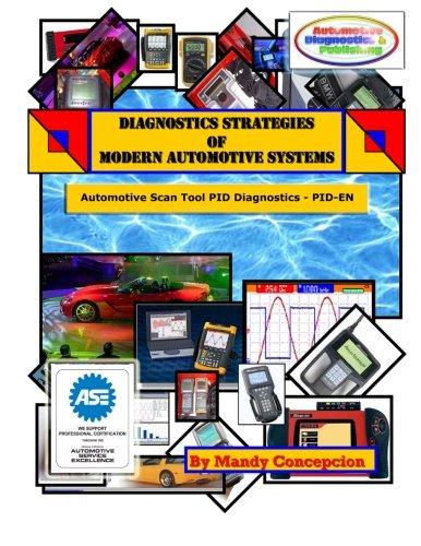 Automotive Scan Tool PID Diagnostics product image