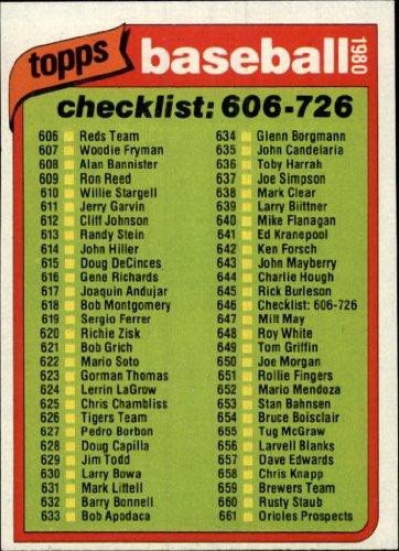 - 1980 Topps Baseball Card #646 Checklist 6 Mint