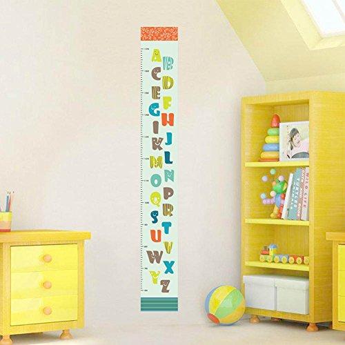 baby alphabet chart - 2