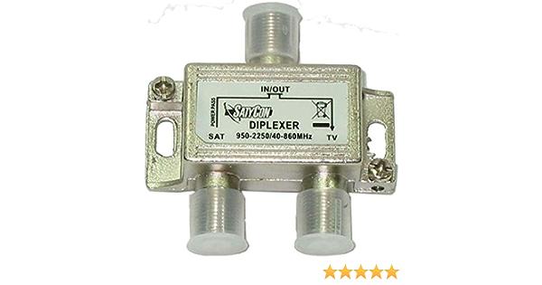 SATYCON Mezclador/Separador SATELITE Y TDT 2E/1S