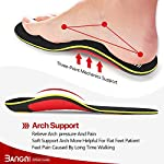 NATARIFITNESS..COM  51BqBucmv1L._SS150_ 3ANGNI Free Trim Mild Flat Feet Orthotic Arch Support Insert, for Relieve Forefoot Pain, Plantar Fasciitis and Heel Pain…