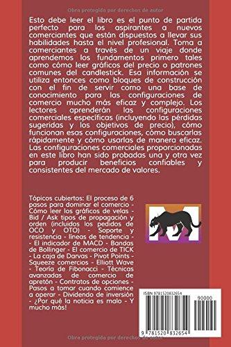 El Comerciante Inteligente: Técnicas probadas para ganar en el mercado financiero (Spanish Edition): Oleg A. Pozhidaev: 9781520832654: Amazon.com: Books