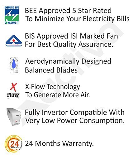 Anti DUST Coating Ceiling Fan ACTIVA 1200 MM HIGH Speed 390 RPM BEE Approved 5 Star Rated 100% Copper Corolla