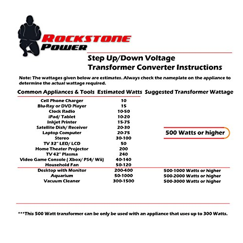 Rockstone 500 Voltage Transformer Step Up/Down Volt - USB Port - Certified