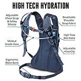 Vibrelli Hydration Pack & 2L Hydration Water