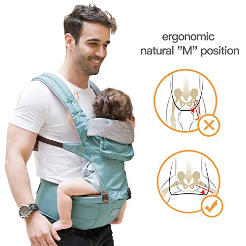 - 360 Ergonomic Baby Carrier with Hip Seat - AIEBAO Baby Backpack Carrier for Men Baby Sling Front and Back(3-36 Months,Teal)