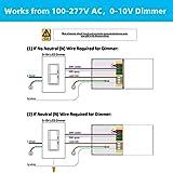2x4 FT LED Flat Panel Light, 4 Pack,0-10V