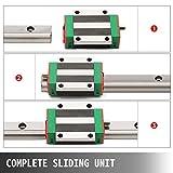 Happybuy Linear Rail 15-300mm 2X Linear Guideway