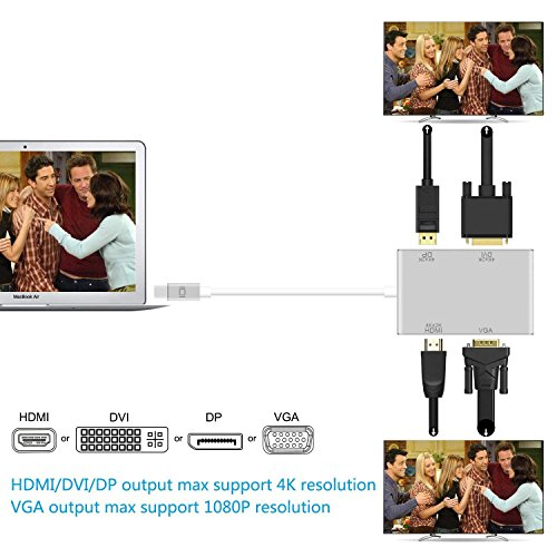 Mini Displayport Thunderbolt DP to HDMI DVI VGA DP Adapter 4K for Apple MacBook, iMac, Mac Air, Mac Pro by XAHC (Image #3)