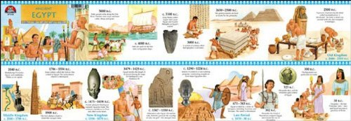 Amazon.com : Ancient Egypt Timeline : Teaching Materials : Office ...