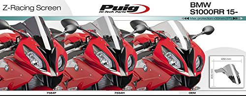 PUIG Cupula racing doble burbuja COLOR AZUL 7564A//72 PUIG 7564A//72