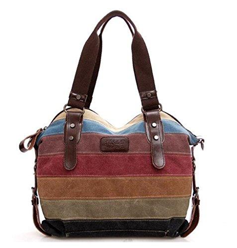 Active Leisure Duffel Bag - 3