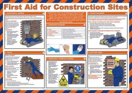 Amazon.com: Primeros Auxilios para la construcción sitios ...