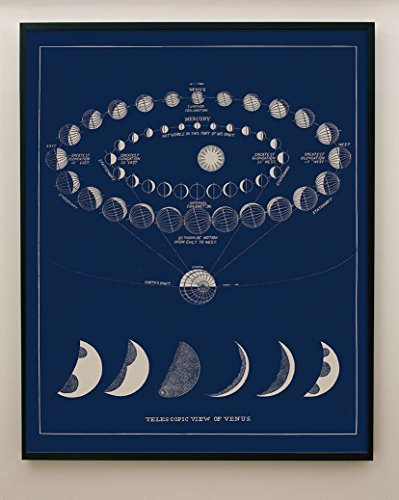 Blue Moon Art Print with Moon Phases and Venus Transit Vintage ()