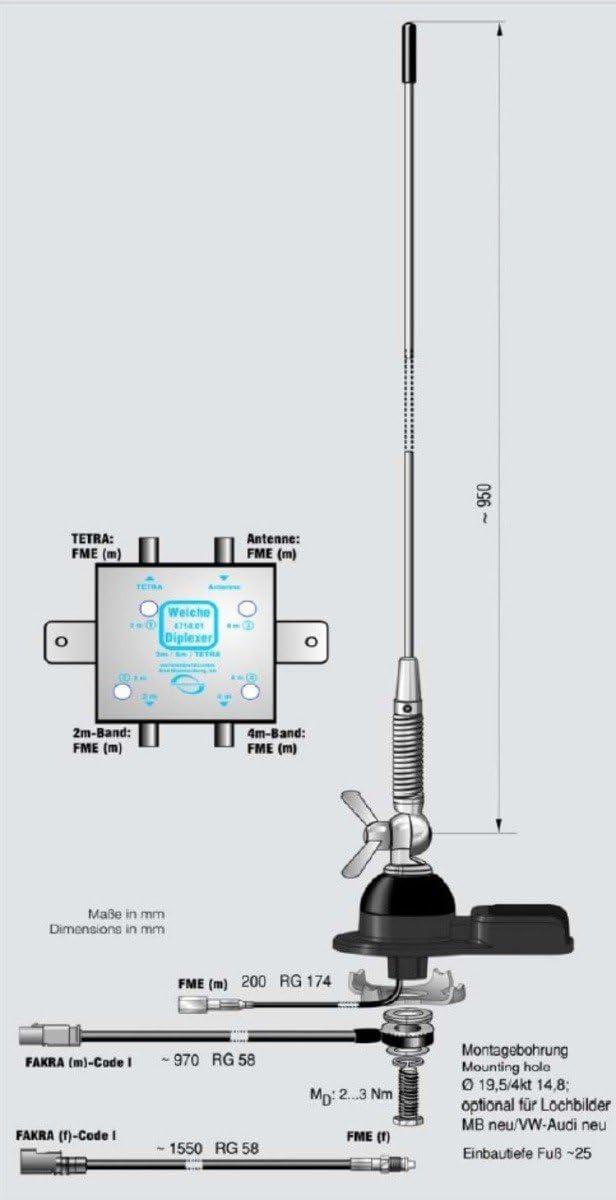 ATBB Dachantena (4m/2m- Band, Tetra 3dB; GPS): Amazon.es ...