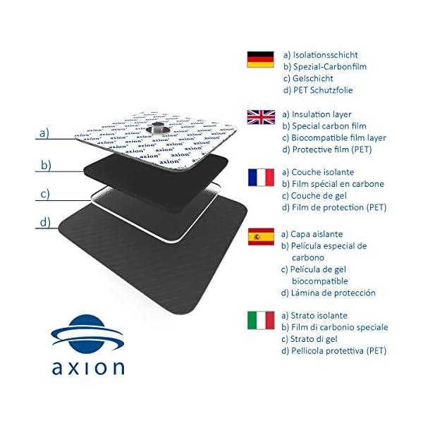 axion - 12 cuscinetti elettrodi – Compatibili con dispositivi Sanitas & Beurer elettrostimolatori EMS e TENS 6 spesavip