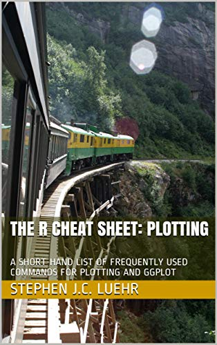 The R Cheat Sheet: Plotting: A short-hand list of frequently