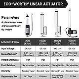 ECO LLC 1000N High Speed 14mm/s Black Actuator