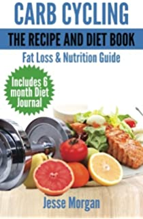 How to lose weight south africa