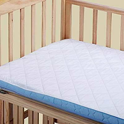 Purebesi Baby Urine Mat Portable Diaper Pads Washable Waterproof Bed Pad Incontinence Mattress Protector for Babies Children Women Adult Changing Diaper Pad