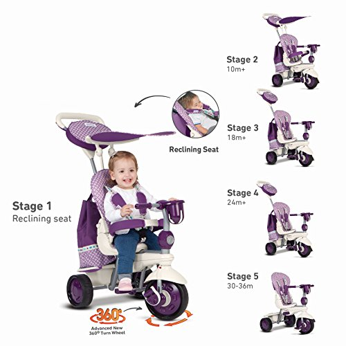 smarTrike® Explorer 5 in 1 Trike Purple