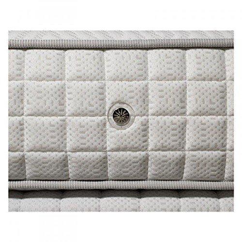Epeda Conjunto somier Confort Medium 3 zonas con colchón juego dormir 140 * 200 cm: Amazon.es: Hogar